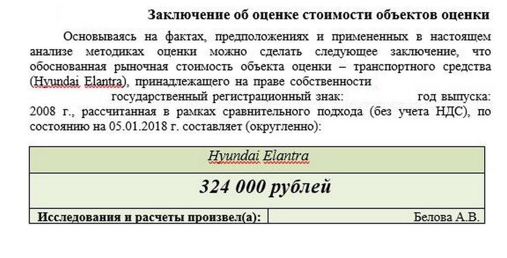 Рыночная стоимость hyundai elantra
